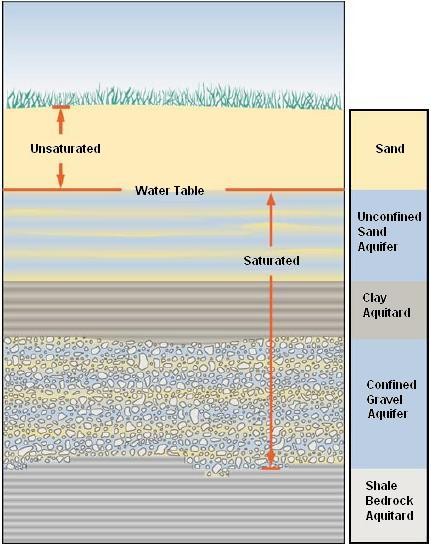 Hydrogeology overview.jpg